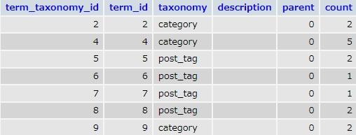 【SQL】シングルクォーテーションについて 引用符