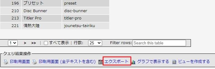 【WP】phpMyAdminでカテゴリー名を取得してCSVで書き出す「INNER JOIN~ON」